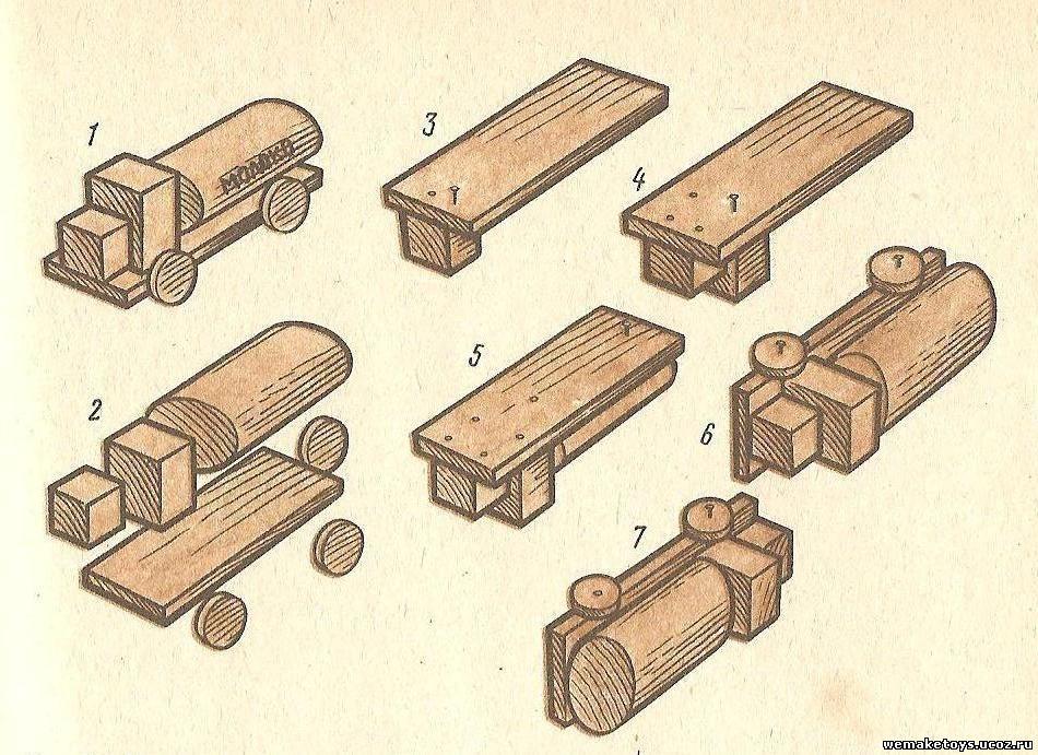 Деревянные игрушки своими руками схемы