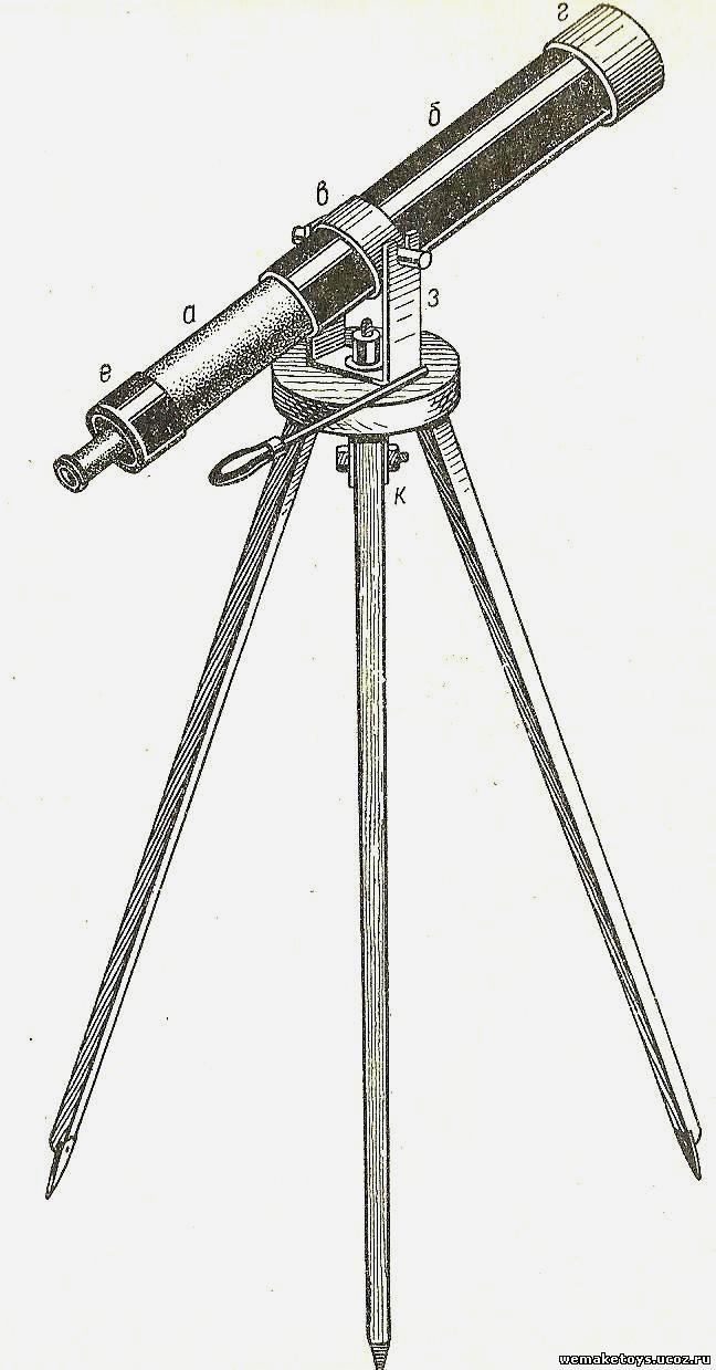 Как сделать свой телескоп 295