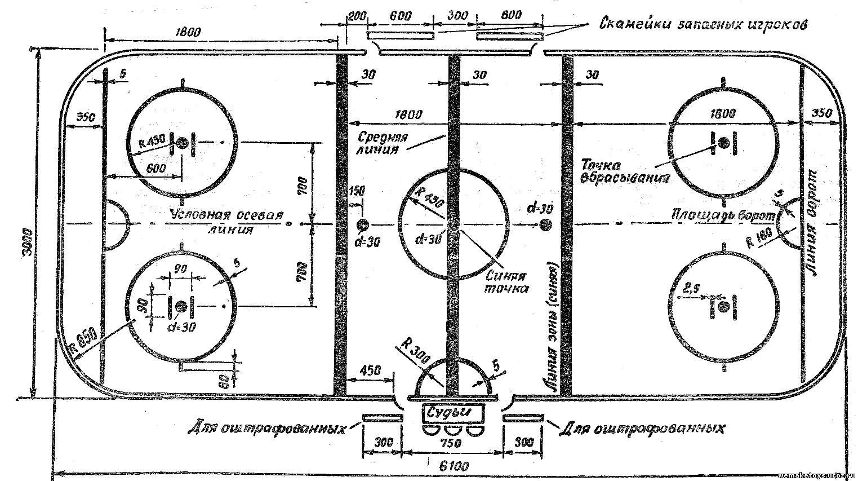 Схема и размер хоккейной площадки