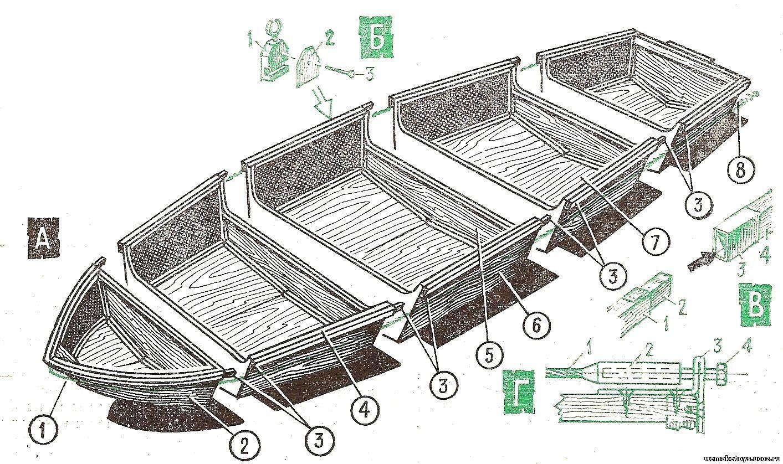 Как сделать деревянную лодку своими руками, лодка из досок 39