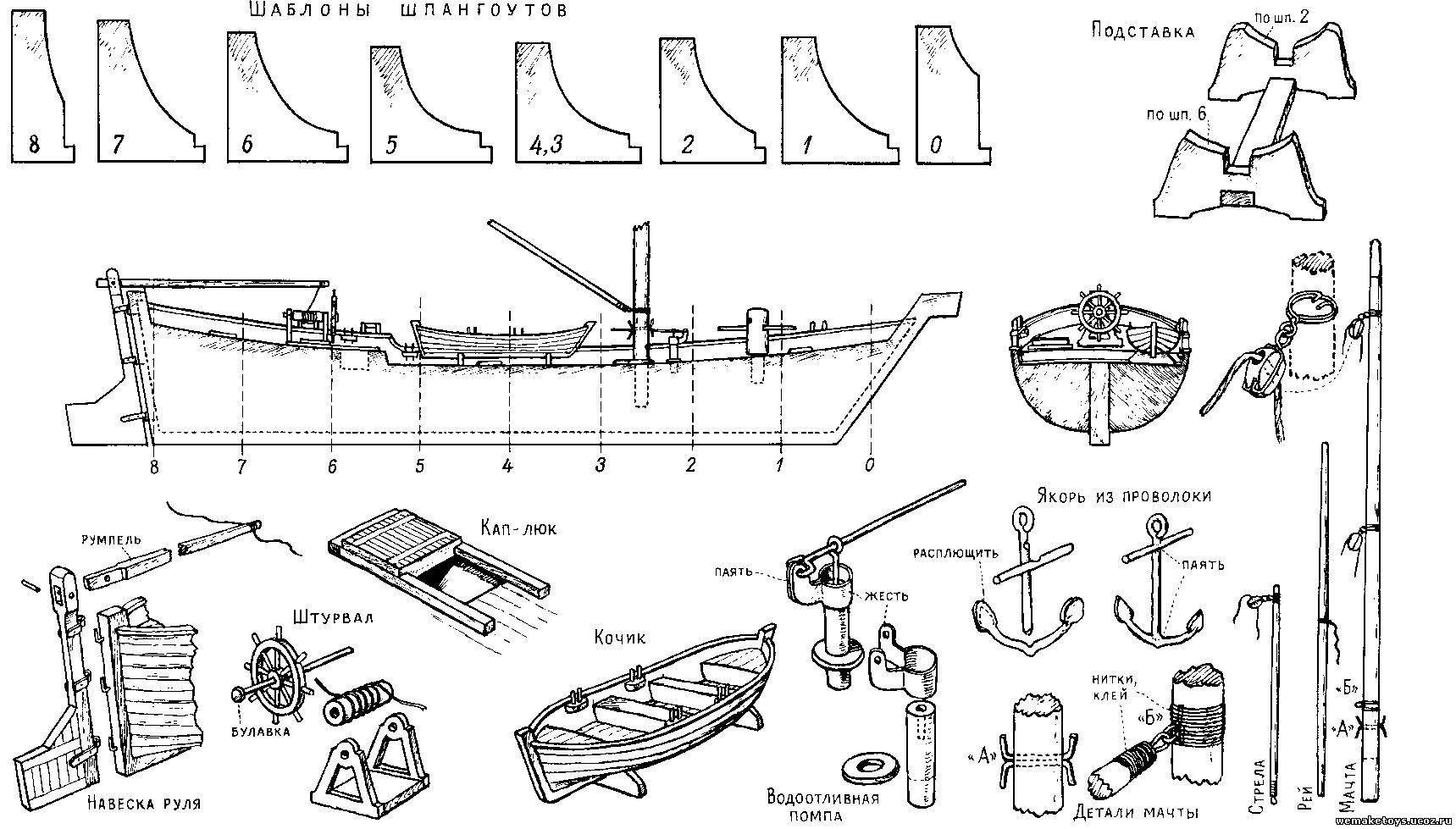Чертежи корабля из фанеры своими руками