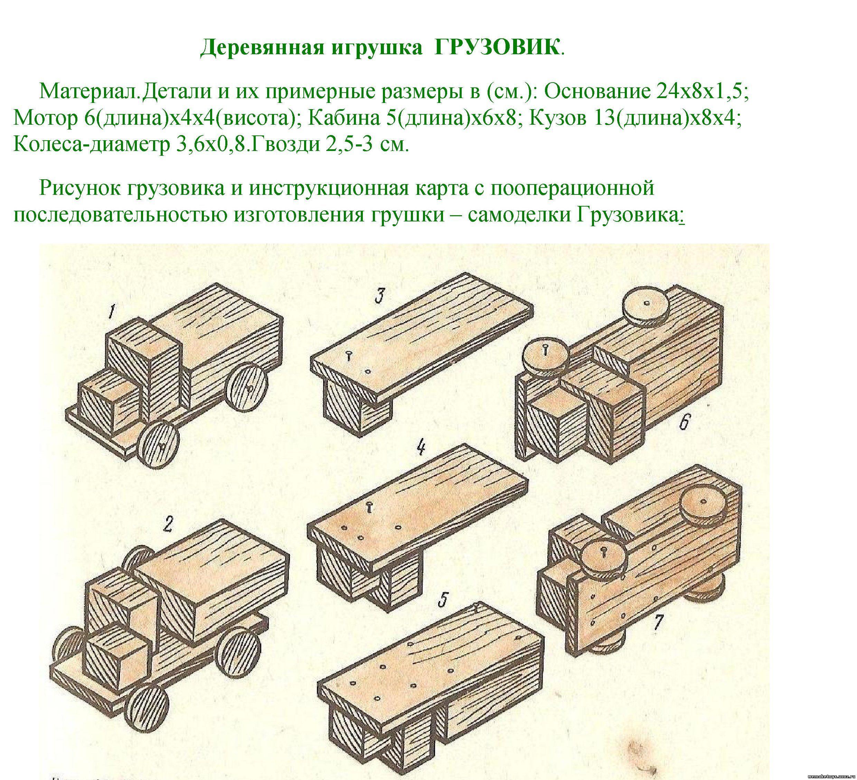 Деревянные изделия схема