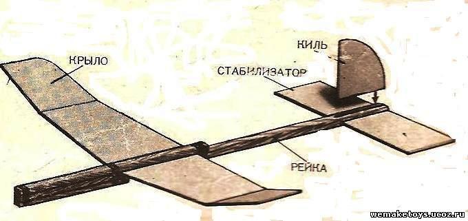 Как сделать планер в домашних условиях из картона